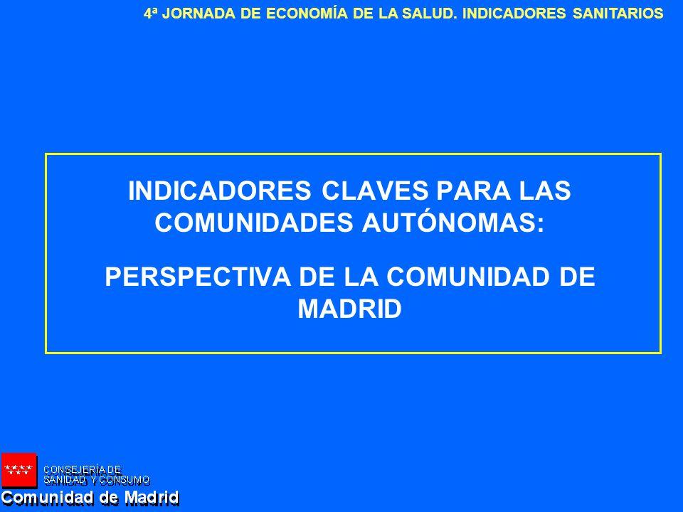 4ª JORNADA DE ECONOMÍA DE LA SALUD. INDICADORES SANITARIOS INDICADORES CLAVES PARA LAS COMUNIDADES AUTÓNOMAS: PERSPECTIVA DE LA COMUNIDAD DE MADRID