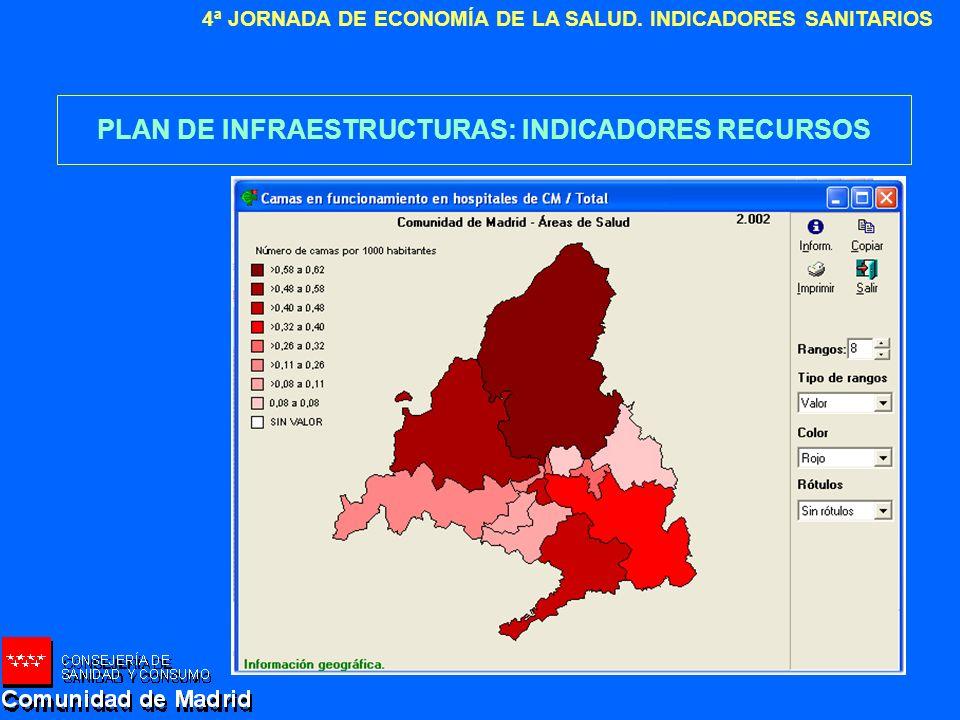 4ª JORNADA DE ECONOMÍA DE LA SALUD. INDICADORES SANITARIOS PLAN DE INFRAESTRUCTURAS: INDICADORES RECURSOS