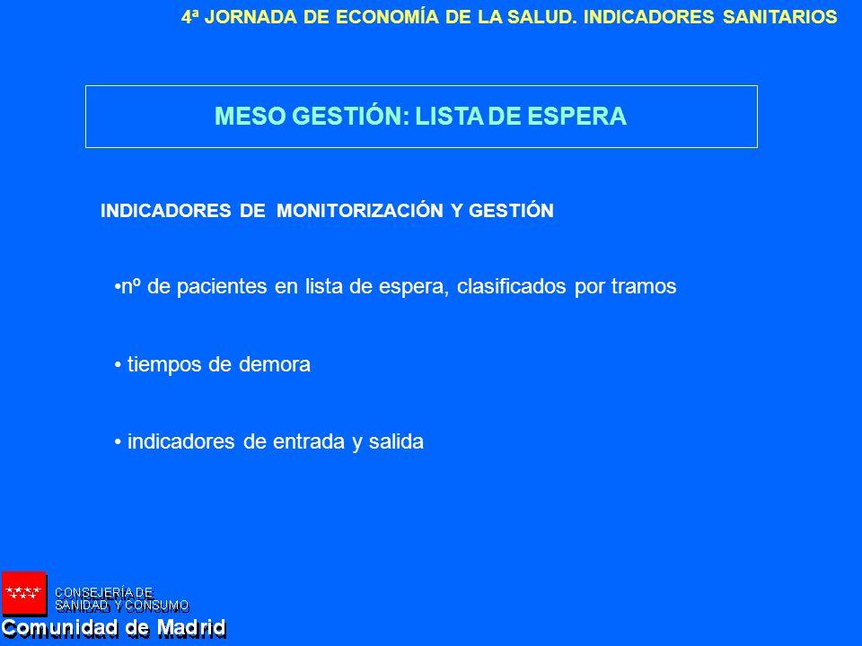 4ª JORNADA DE ECONOMÍA DE LA SALUD. INDICADORES SANITARIOS MESO GESTIÓN: LISTA DE ESPERA INDICADORES DE MONITORIZACIÓN Y GESTIÓN nº de pacientes en li