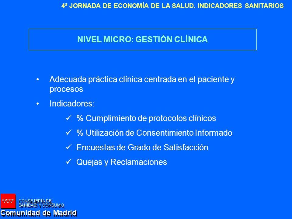 4ª JORNADA DE ECONOMÍA DE LA SALUD. INDICADORES SANITARIOS NIVEL MICRO: GESTIÓN CLÍNICA Adecuada práctica clínica centrada en el paciente y procesos I