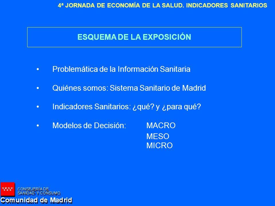 4ª JORNADA DE ECONOMÍA DE LA SALUD. INDICADORES SANITARIOS Problemática de la Información Sanitaria Quiénes somos: Sistema Sanitario de Madrid Indicad