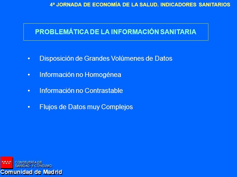 4ª JORNADA DE ECONOMÍA DE LA SALUD. INDICADORES SANITARIOS PROBLEMÁTICA DE LA INFORMACIÓN SANITARIA Disposición de Grandes Volúmenes de Datos Informac