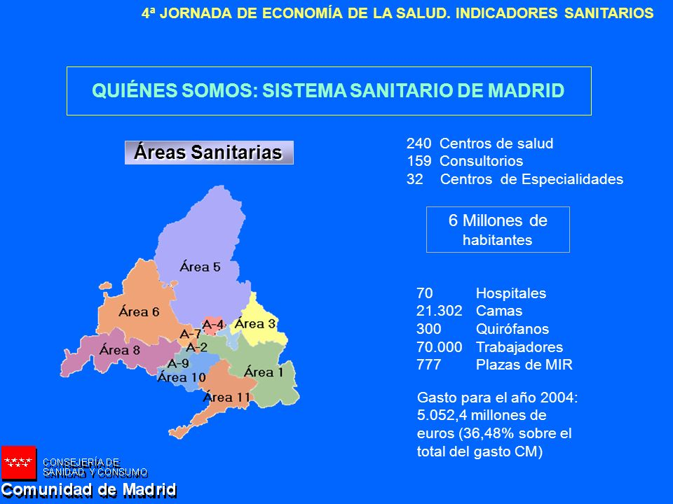 4ª JORNADA DE ECONOMÍA DE LA SALUD. INDICADORES SANITARIOS QUIÉNES SOMOS: SISTEMA SANITARIO DE MADRID 70 Hospitales 21.302 Camas 300 Quirófanos 70.000