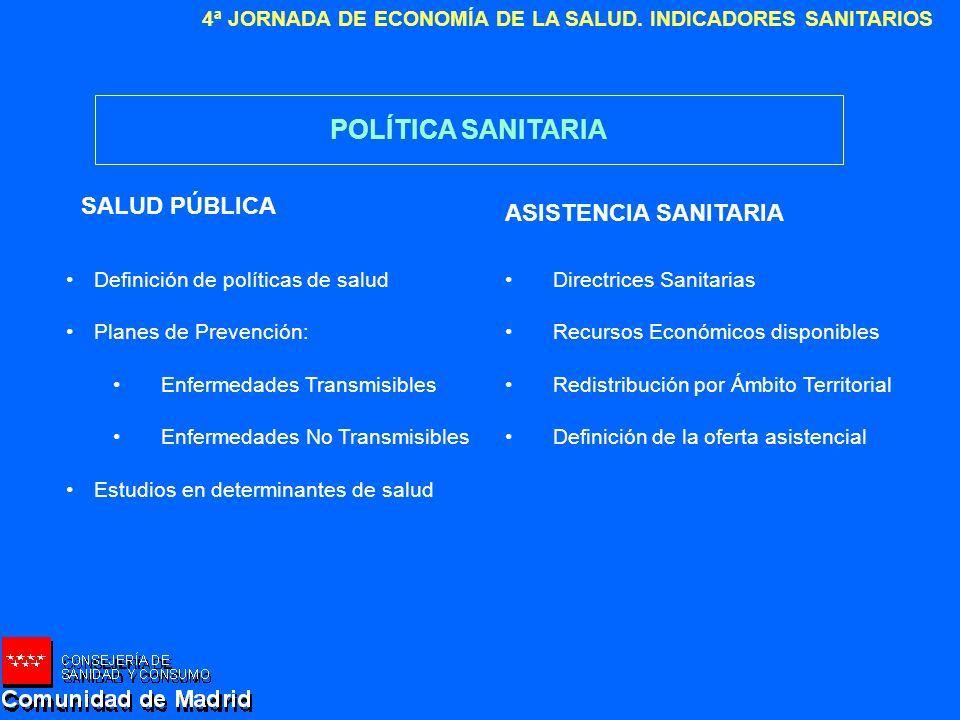 4ª JORNADA DE ECONOMÍA DE LA SALUD. INDICADORES SANITARIOS POLÍTICA SANITARIA Directrices Sanitarias Recursos Económicos disponibles Redistribución po