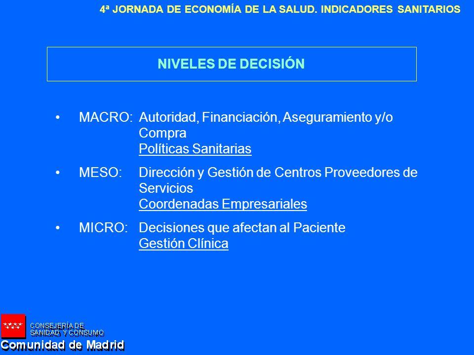 4ª JORNADA DE ECONOMÍA DE LA SALUD. INDICADORES SANITARIOS NIVELES DE DECISIÓN MACRO: Autoridad, Financiación, Aseguramiento y/o Compra Políticas Sani