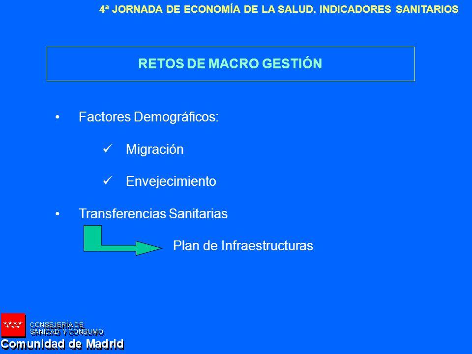 4ª JORNADA DE ECONOMÍA DE LA SALUD. INDICADORES SANITARIOS RETOS DE MACRO GESTIÓN Factores Demográficos: Migración Envejecimiento Transferencias Sanit