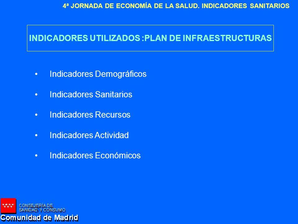 4ª JORNADA DE ECONOMÍA DE LA SALUD. INDICADORES SANITARIOS INDICADORES UTILIZADOS :PLAN DE INFRAESTRUCTURAS Indicadores Demográficos Indicadores Sanit