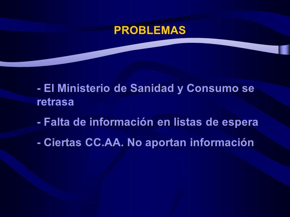 PROBLEMAS - El Ministerio de Sanidad y Consumo se retrasa - Falta de información en listas de espera - Ciertas CC.AA. No aportan información