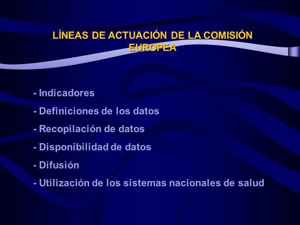 LÍNEAS DE ACTUACIÓN DE LA COMISIÓN EUROPEA - Indicadores - Definiciones de los datos - Recopilación de datos - Disponibilidad de datos - Difusión - Utilización de los sistemas nacionales de salud