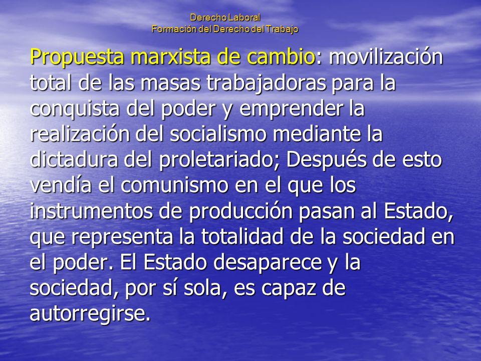 Derecho Laboral Formación del Derecho del Trabajo Propuesta marxista de cambio: movilización total de las masas trabajadoras para la conquista del pod