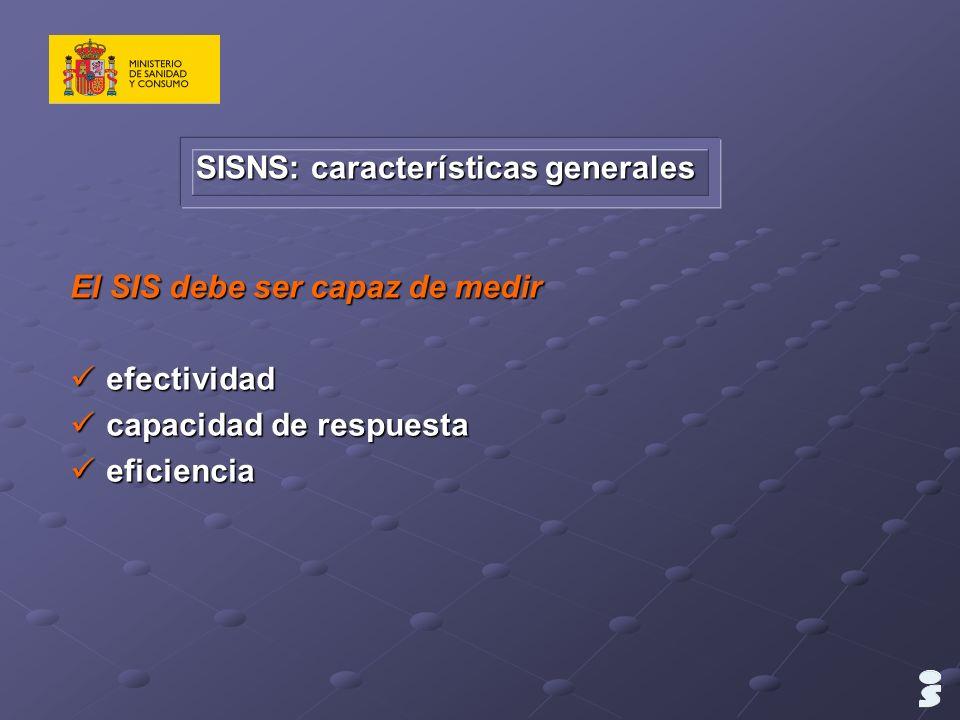 El SIS debe ser capaz de medir efectividad efectividad capacidad de respuesta capacidad de respuesta eficiencia eficiencia