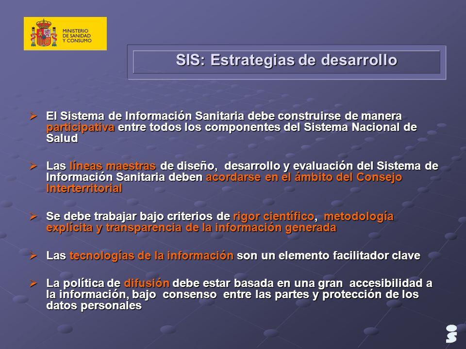 SIS: Estrategias de desarrollo El Sistema de Información Sanitaria debe construirse de manera participativa entre todos los componentes del Sistema Na