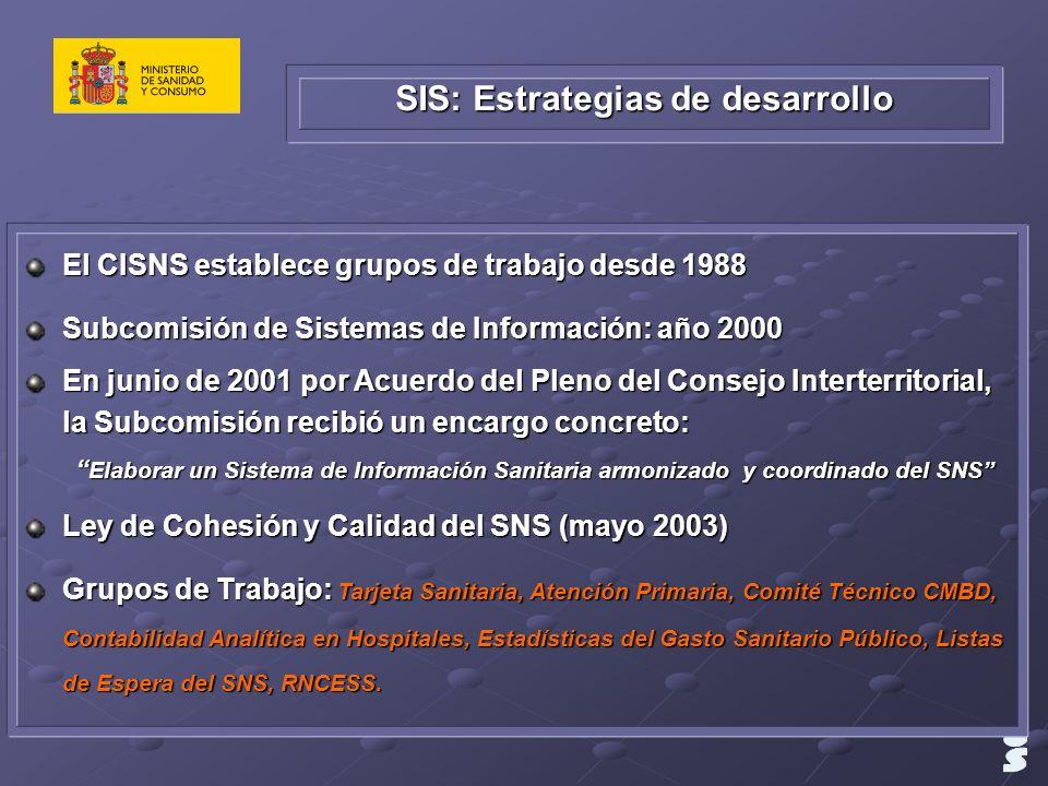El CISNS establece grupos de trabajo desde 1988 Subcomisión de Sistemas de Información: año 2000 En junio de 2001 por Acuerdo del Pleno del Consejo In