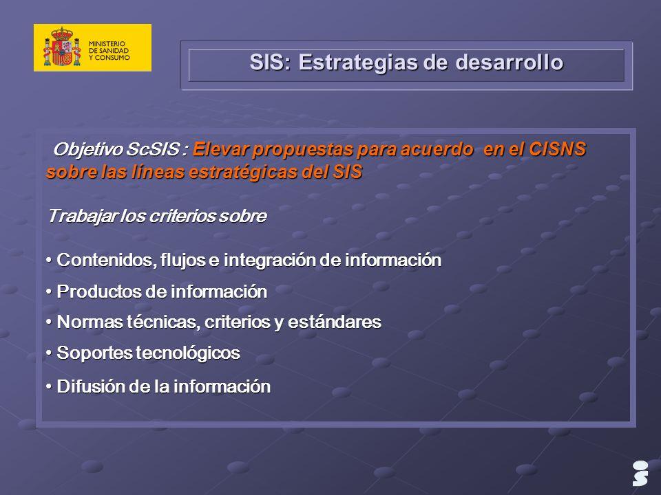 Objetivo ScSIS : Elevar propuestas para acuerdo en el CISNS sobre las líneas estratégicas del SIS Objetivo ScSIS : Elevar propuestas para acuerdo en e