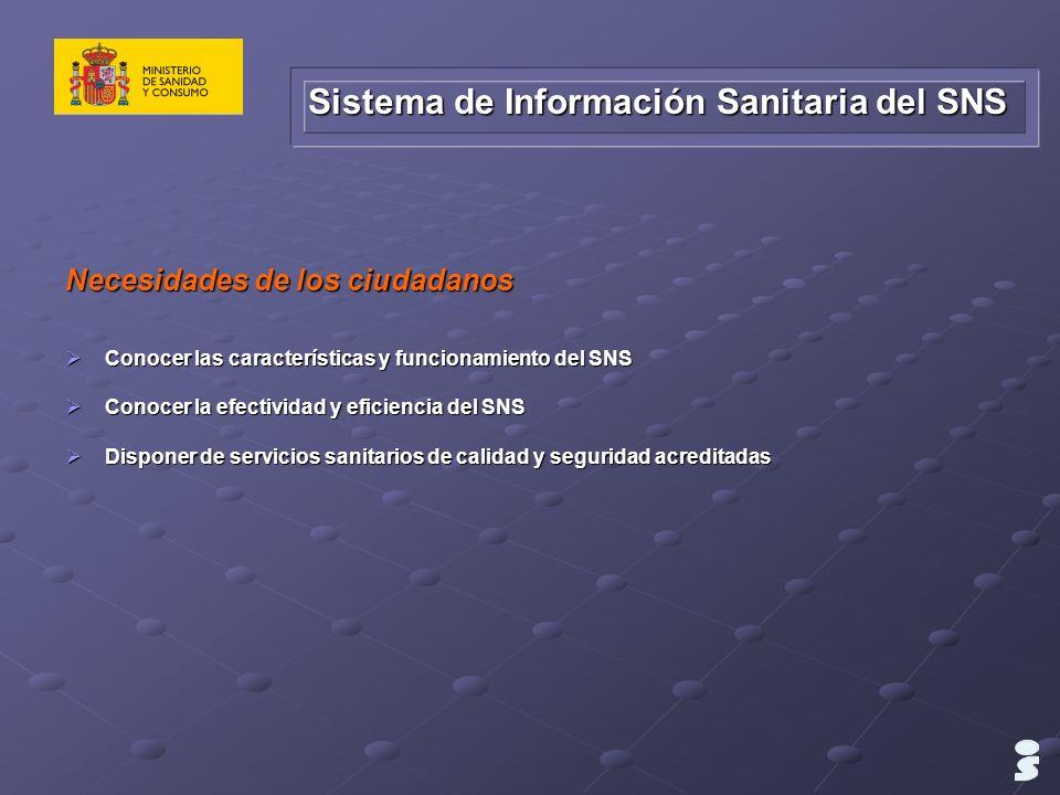 Necesidades de los ciudadanos Conocer las características y funcionamiento del SNS Conocer las características y funcionamiento del SNS Conocer la efe