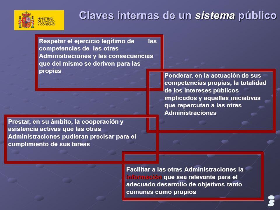 Ley 14/1986, General de Sanidad Ley 14/1986, General de Sanidad Ley 16/2003, de cohesión y calidad del SNS Ley 16/2003, de cohesión y calidad del SNS SISTEMA DE INFORMACIÓN SANITARIA SISTEMA DE INFORMACIÓN SANITARIA PAPEL DEL CONSEJO INTERTERRITORIAL PAPEL DEL CONSEJO INTERTERRITORIAL INSTITUTO DE INFORMACIÓN SANITARIA INSTITUTO DE INFORMACIÓN SANITARIA SIS: Marco normativo