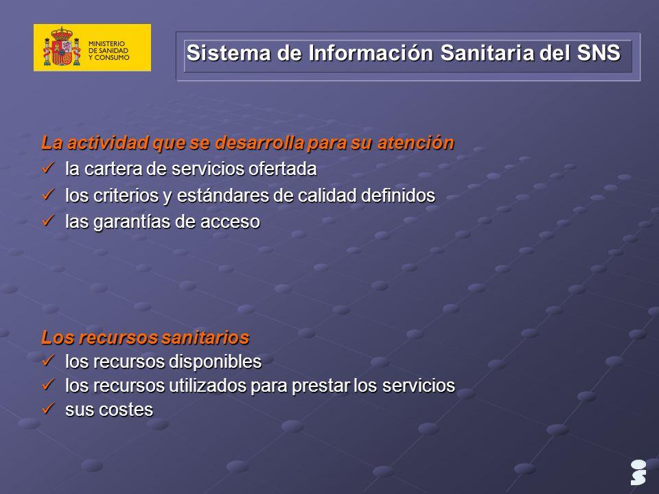 La actividad que se desarrolla para su atención la cartera de servicios ofertada la cartera de servicios ofertada los criterios y estándares de calida