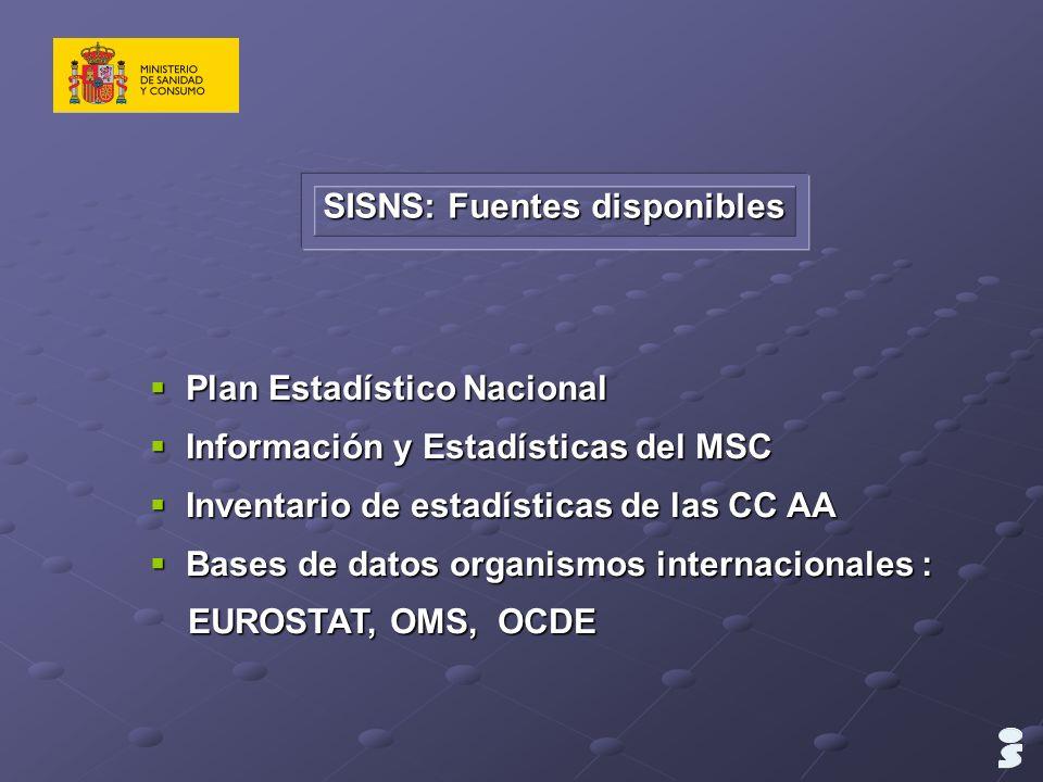 Plan Estadístico Nacional Plan Estadístico Nacional Información y Estadísticas del MSC Información y Estadísticas del MSC Inventario de estadísticas d