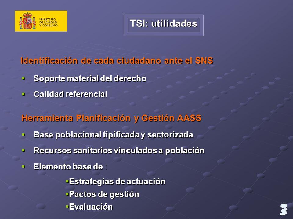 TSI: utilidades Identificación de cada ciudadano ante el SNS Soporte material del derecho Soporte material del derecho Calidad referencial Calidad ref