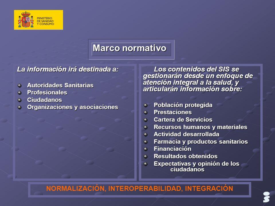 Marco normativo La información irá destinada a: Autoridades Sanitarias ProfesionalesCiudadanos Organizaciones y asociaciones Los contenidos del SIS se