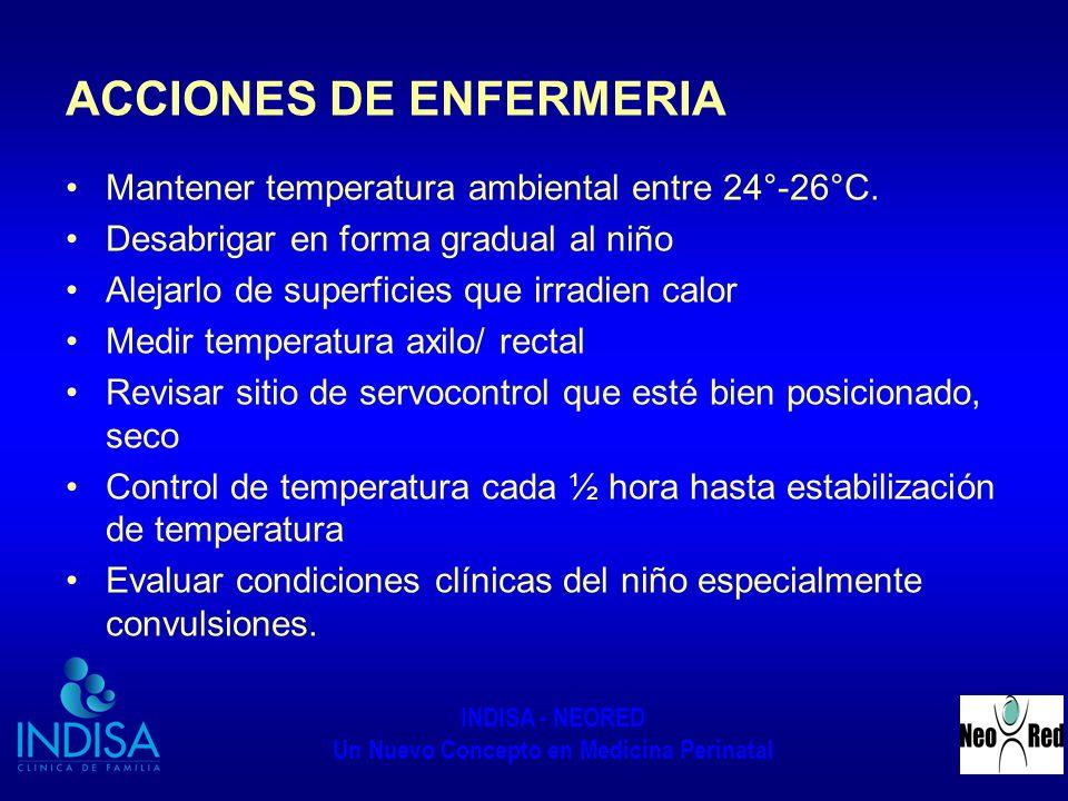 INDISA - NEORED Un Nuevo Concepto en Medicina Perinatal ACCIONES DE ENFERMERIA Mantener temperatura ambiental entre 24°-26°C. Desabrigar en forma grad