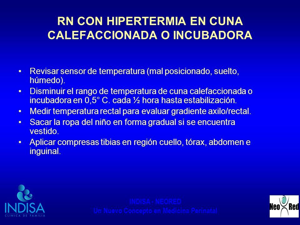 INDISA - NEORED Un Nuevo Concepto en Medicina Perinatal RN CON HIPERTERMIA EN CUNA CALEFACCIONADA O INCUBADORA Revisar sensor de temperatura (mal posi