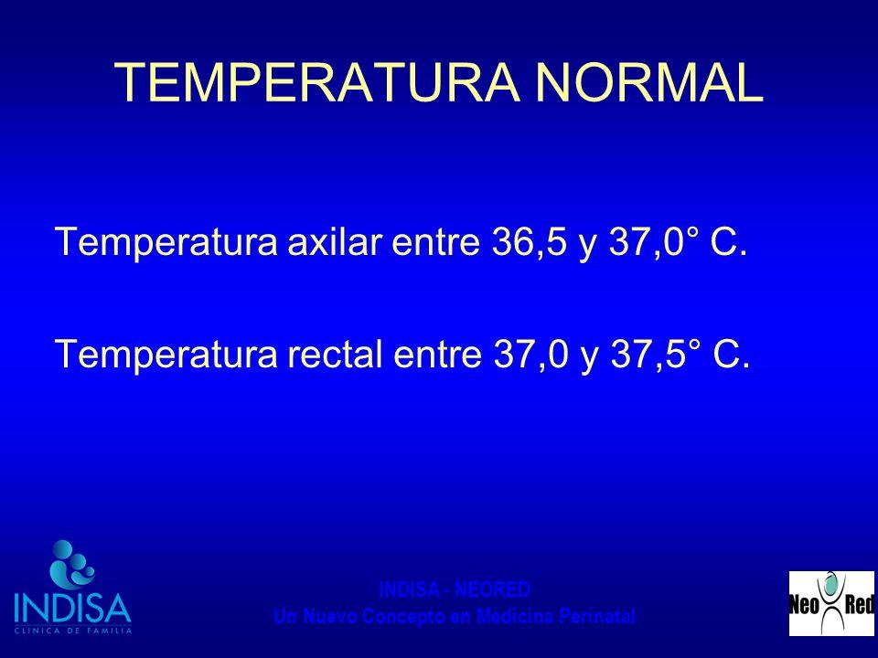 INDISA - NEORED Un Nuevo Concepto en Medicina Perinatal TEMPERATURA NORMAL Temperatura axilar entre 36,5 y 37,0° C. Temperatura rectal entre 37,0 y 37