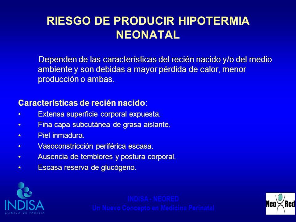 INDISA - NEORED Un Nuevo Concepto en Medicina Perinatal RIESGO DE PRODUCIR HIPOTERMIA NEONATAL Dependen de las características del recién nacido y/o d