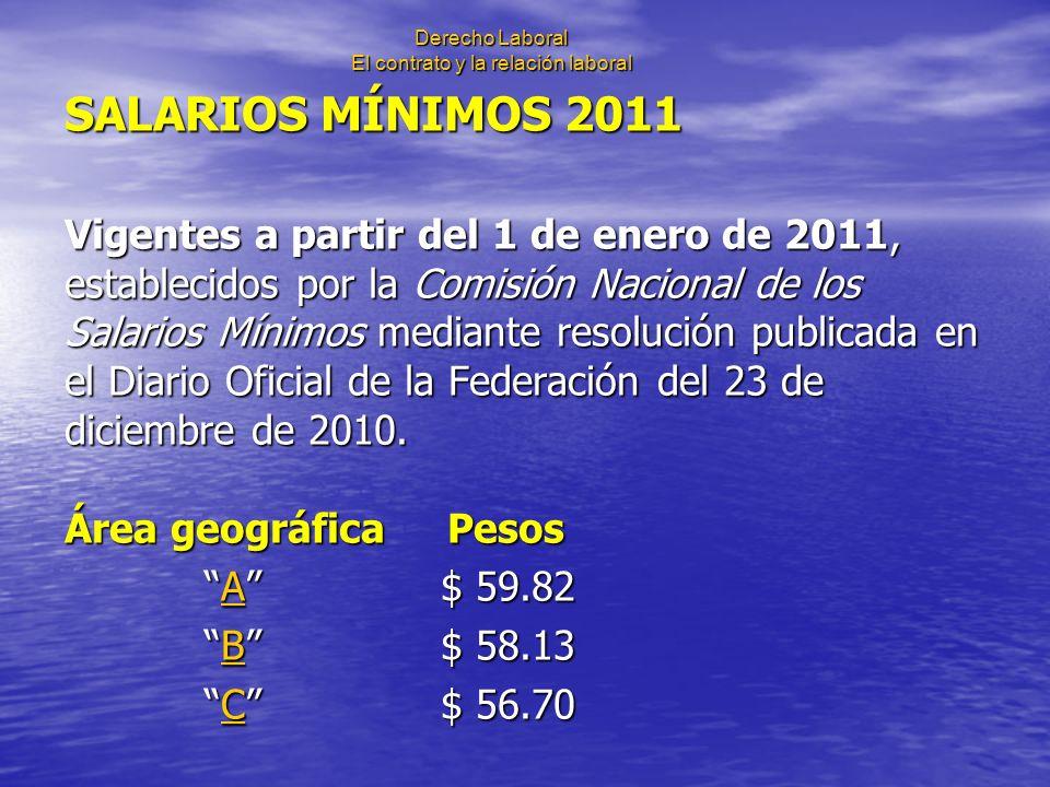 Derecho Laboral El contrato y la relación laboral SALARIOS MÍNIMOS 2011 Vigentes a partir del 1 de enero de 2011, establecidos por la Comisión Naciona