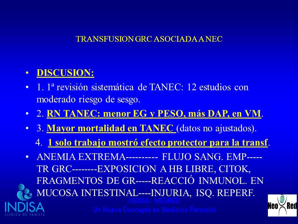 INDISA - NEORED Un Nuevo Concepto en Medicina Perinatal TRANSFUSION GRC ASOCIADA A NEC DISCUSION: 1. 1ª revisión sistemática de TANEC: 12 estudios con