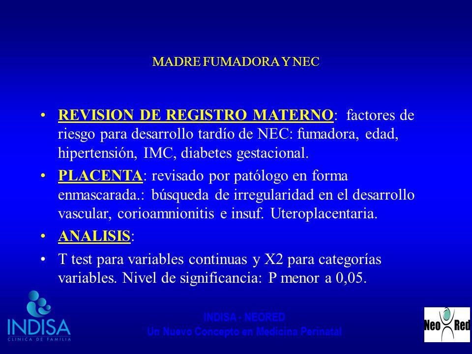 INDISA - NEORED Un Nuevo Concepto en Medicina Perinatal MADRE FUMADORA Y NEC REVISION DE REGISTRO MATERNO: factores de riesgo para desarrollo tardío d