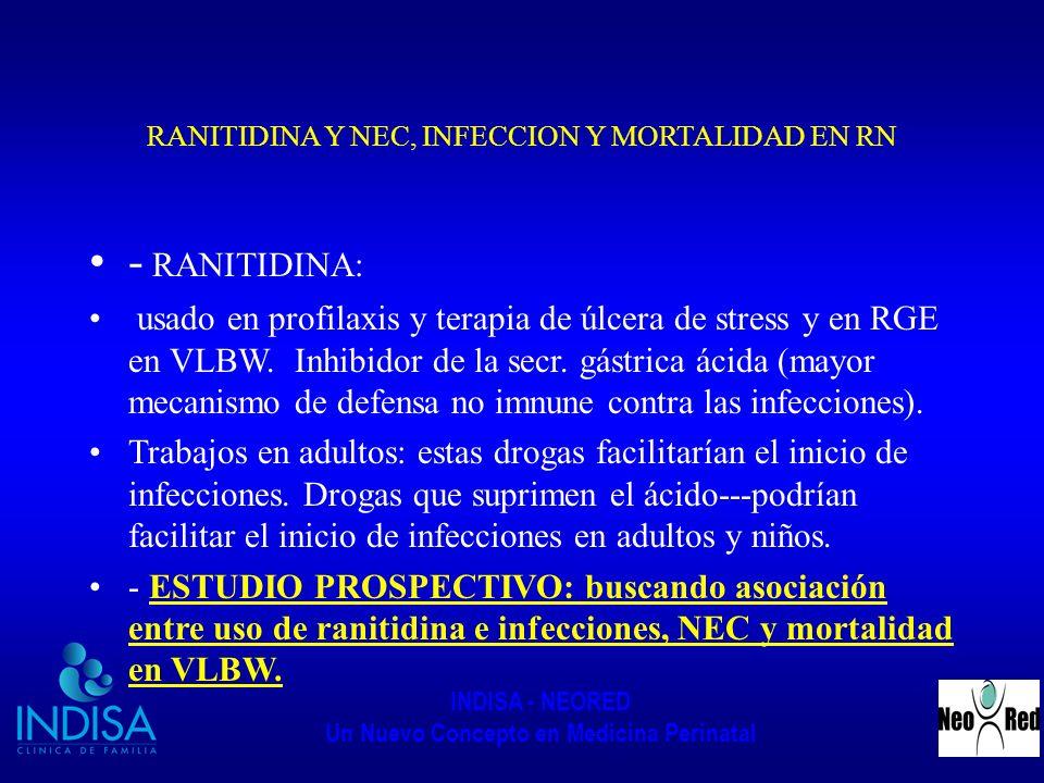 INDISA - NEORED Un Nuevo Concepto en Medicina Perinatal RANITIDINA Y NEC, INFECCION Y MORTALIDAD EN RN - RANITIDINA: usado en profilaxis y terapia de