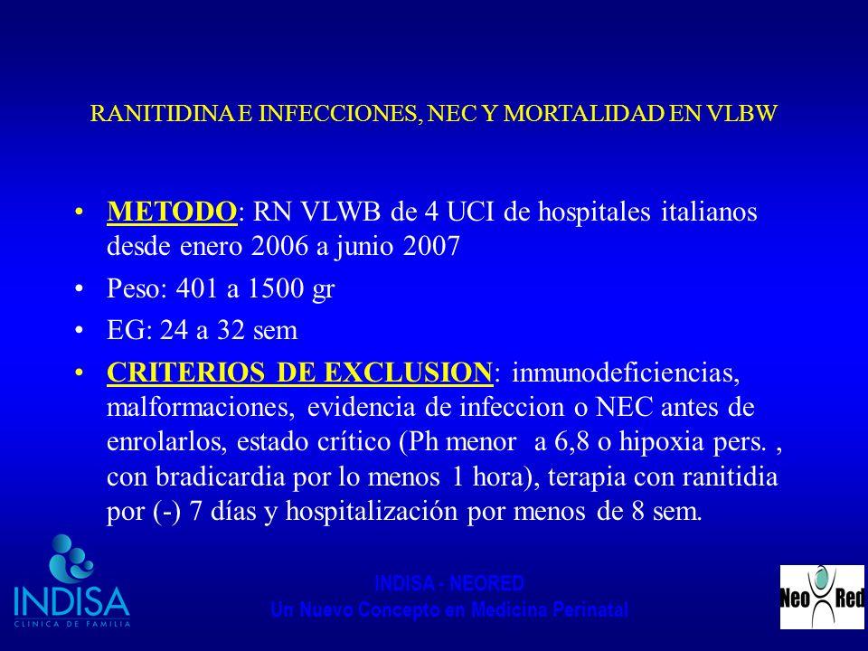 INDISA - NEORED Un Nuevo Concepto en Medicina Perinatal RANITIDINA E INFECCIONES, NEC Y MORTALIDAD EN VLBW METODO: RN VLWB de 4 UCI de hospitales ital