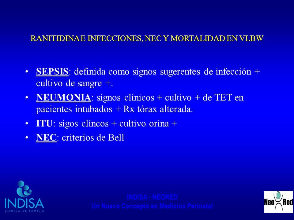 INDISA - NEORED Un Nuevo Concepto en Medicina Perinatal RANITIDINA E INFECCIONES, NEC Y MORTALIDAD EN VLBW SEPSIS: definida como signos sugerentes de