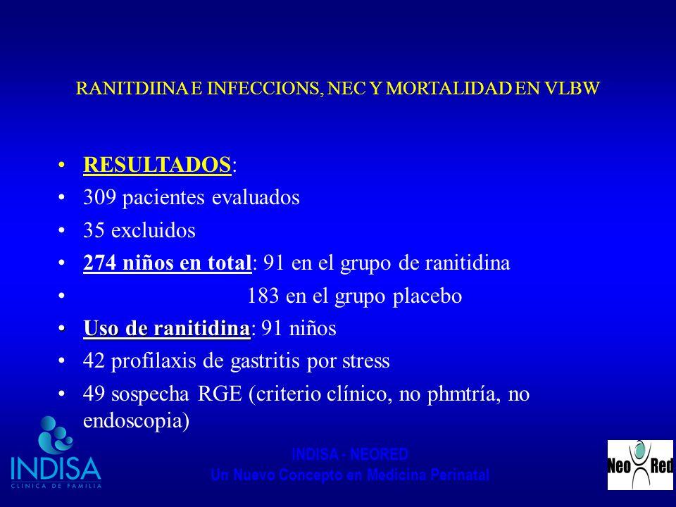 INDISA - NEORED Un Nuevo Concepto en Medicina Perinatal RANITDIINA E INFECCIONS, NEC Y MORTALIDAD EN VLBW RESULTADOS: 309 pacientes evaluados 35 exclu
