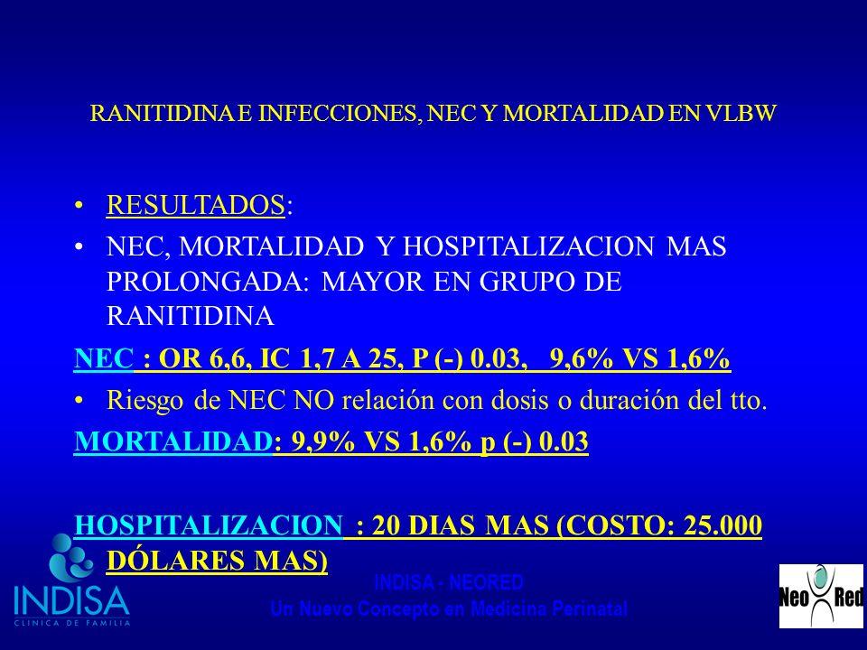 INDISA - NEORED Un Nuevo Concepto en Medicina Perinatal RANITIDINA E INFECCIONES, NEC Y MORTALIDAD EN VLBW RESULTADOS: NEC, MORTALIDAD Y HOSPITALIZACI