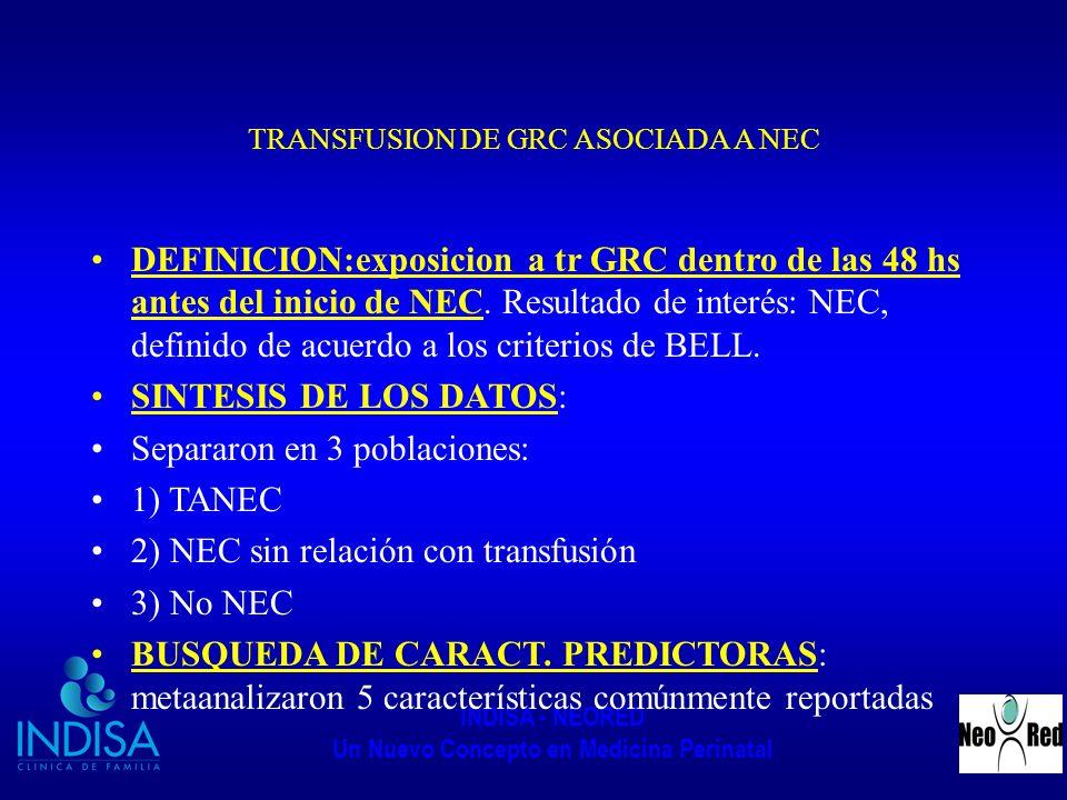 INDISA - NEORED Un Nuevo Concepto en Medicina Perinatal TRANSFUSION DE GRC ASOCIADA A NEC DEFINICION:exposicion a tr GRC dentro de las 48 hs antes del