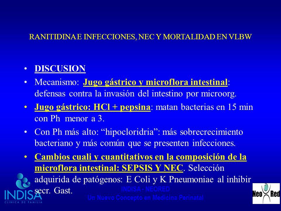 INDISA - NEORED Un Nuevo Concepto en Medicina Perinatal RANITIDINA E INFECCIONES, NEC Y MORTALIDAD EN VLBW DISCUSION Mecanismo: Jugo gástrico y microf