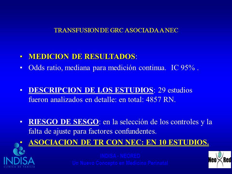 INDISA - NEORED Un Nuevo Concepto en Medicina Perinatal TRANSFUSION DE GRC ASOCIADA A NEC MEDICION DE RESULTADOSMEDICION DE RESULTADOS: Odds ratio, me