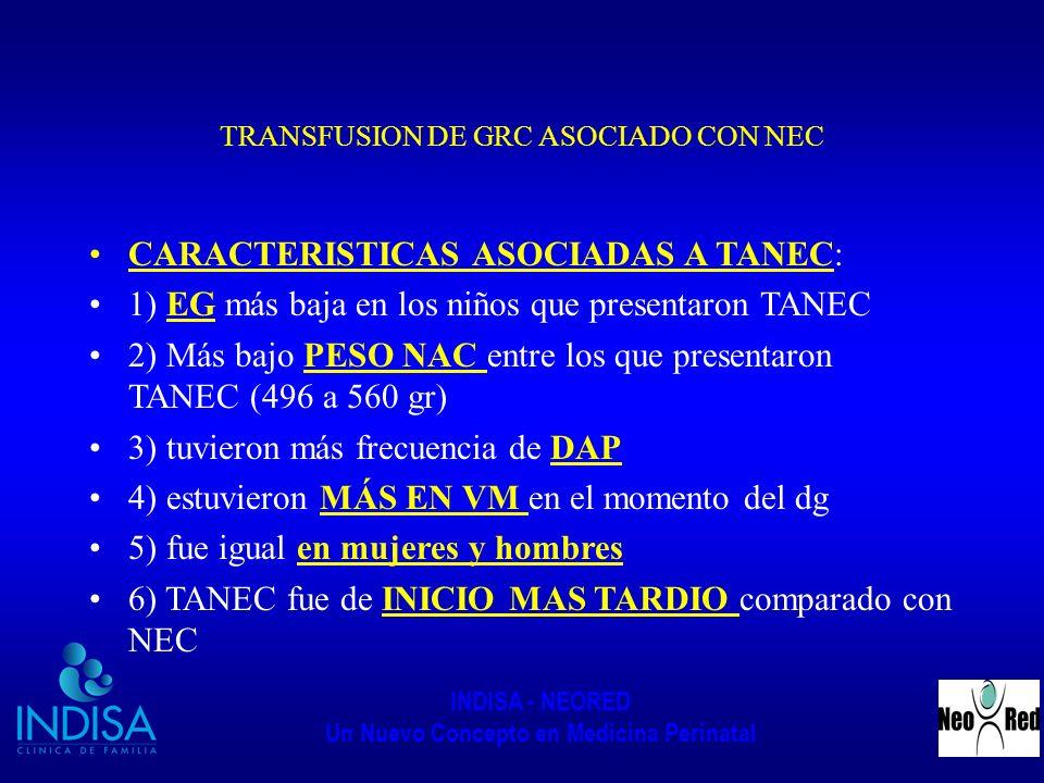 INDISA - NEORED Un Nuevo Concepto en Medicina Perinatal TRANSFUSION DE GRC ASOCIADO CON NEC CARACTERISTICAS ASOCIADAS A TANEC: 1) EG más baja en los n