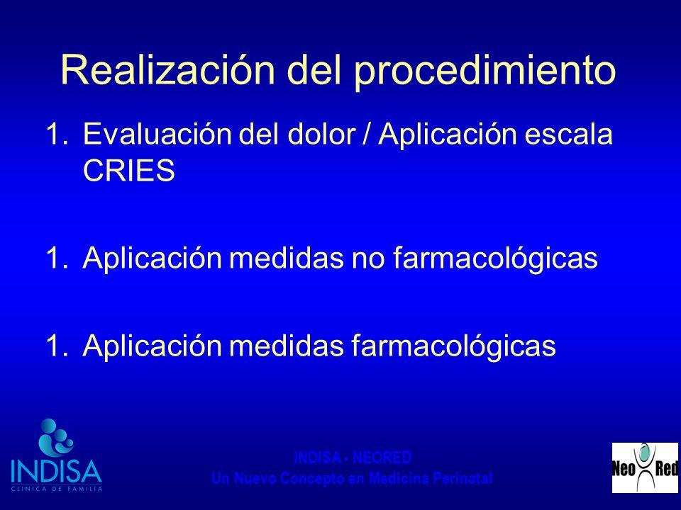 INDISA - NEORED Un Nuevo Concepto en Medicina Perinatal Realización del procedimiento 1.Evaluación del dolor / Aplicación escala CRIES 1.Aplicación me