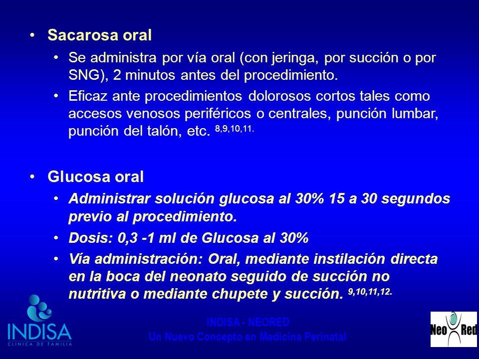 INDISA - NEORED Un Nuevo Concepto en Medicina Perinatal Sacarosa oral Se administra por vía oral (con jeringa, por succión o por SNG), 2 minutos antes