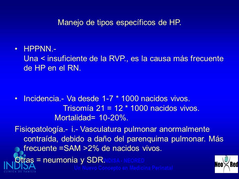 INDISA - NEORED Un Nuevo Concepto en Medicina Perinatal Manejo de tipos específicos de HP. HPPNN.- Una < insuficiente de la RVP., es la causa más frec