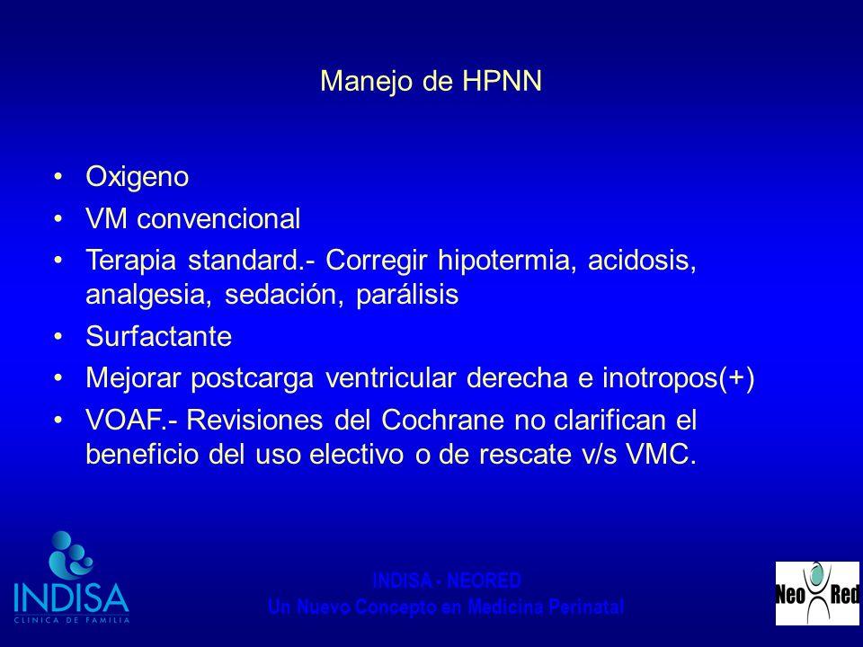 INDISA - NEORED Un Nuevo Concepto en Medicina Perinatal Manejo de HPNN Oxigeno VM convencional Terapia standard.- Corregir hipotermia, acidosis, analg