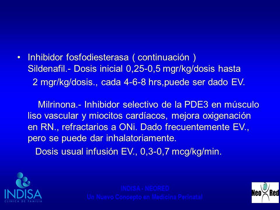 INDISA - NEORED Un Nuevo Concepto en Medicina Perinatal Inhibidor fosfodiesterasa ( continuación ) Sildenafil.- Dosis inicial 0,25-0,5 mgr/kg/dosis ha