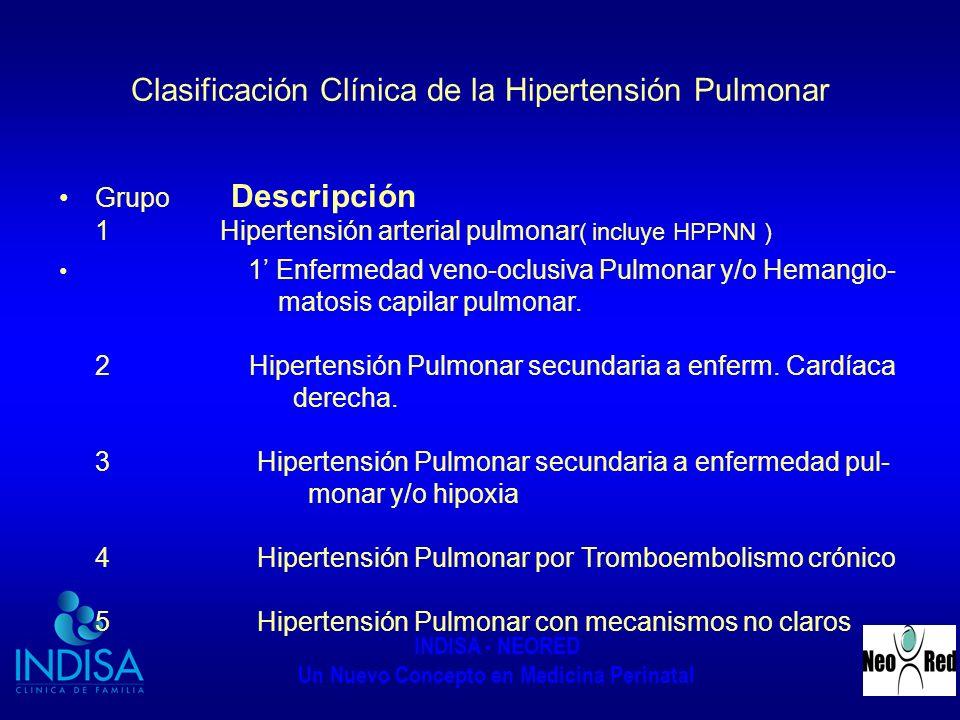INDISA - NEORED Un Nuevo Concepto en Medicina Perinatal Clasificación Clínica de la Hipertensión Pulmonar Grupo Descripción 1 Hipertensión arterial pu
