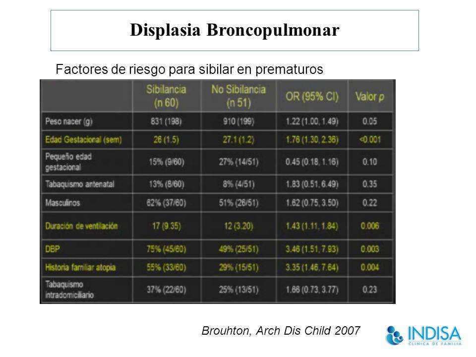 Displasia Broncopulmonar Factores de riesgo para sibilar en prematuros Brouhton, Arch Dis Child 2007
