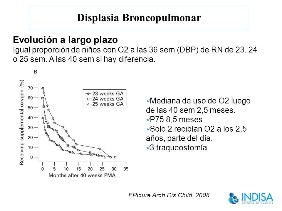Displasia Broncopulmonar EPIcure Arch Dis Child, 2008 Evolución a largo plazo Igual proporción de niños con O2 a las 36 sem (DBP) de RN de 23.