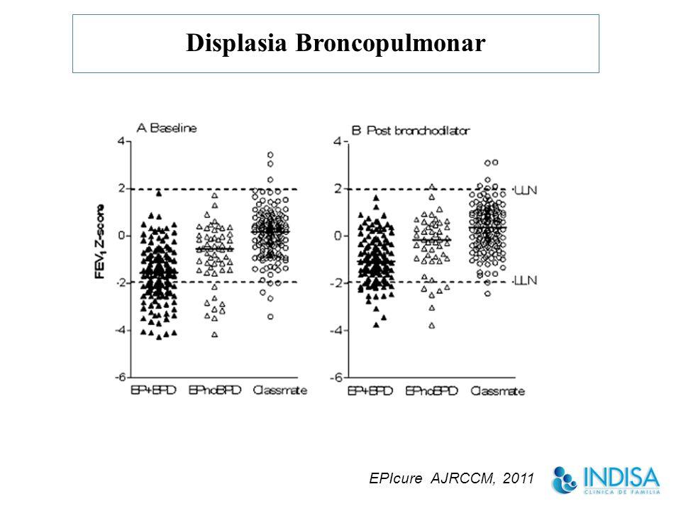 Displasia Broncopulmonar EPIcure AJRCCM, 2011