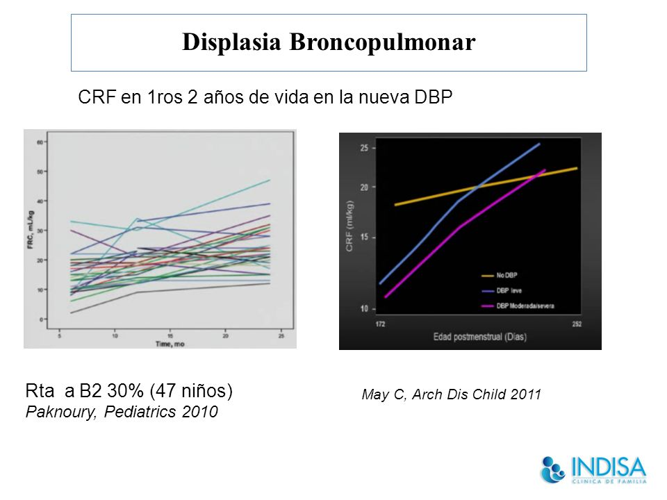 Displasia Broncopulmonar CRF en 1ros 2 años de vida en la nueva DBP Rta a B2 30% (47 niños) Paknoury, Pediatrics 2010 May C, Arch Dis Child 2011